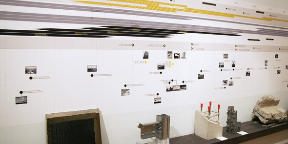 Brussels, Engineering Prowess exhibition timeline
