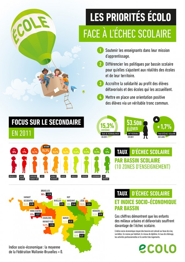 Ecolo_Infographie
